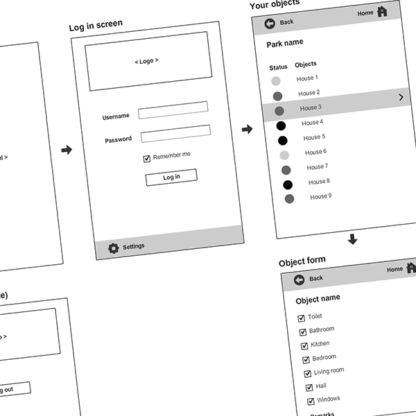 Mobile page flow example