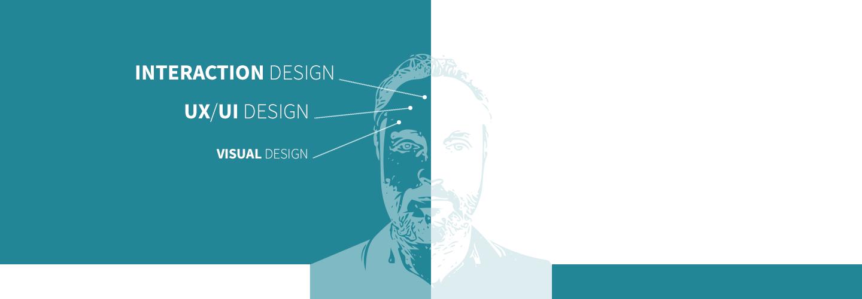 Jochem Nijs Interaction Design UX Design Visual Design